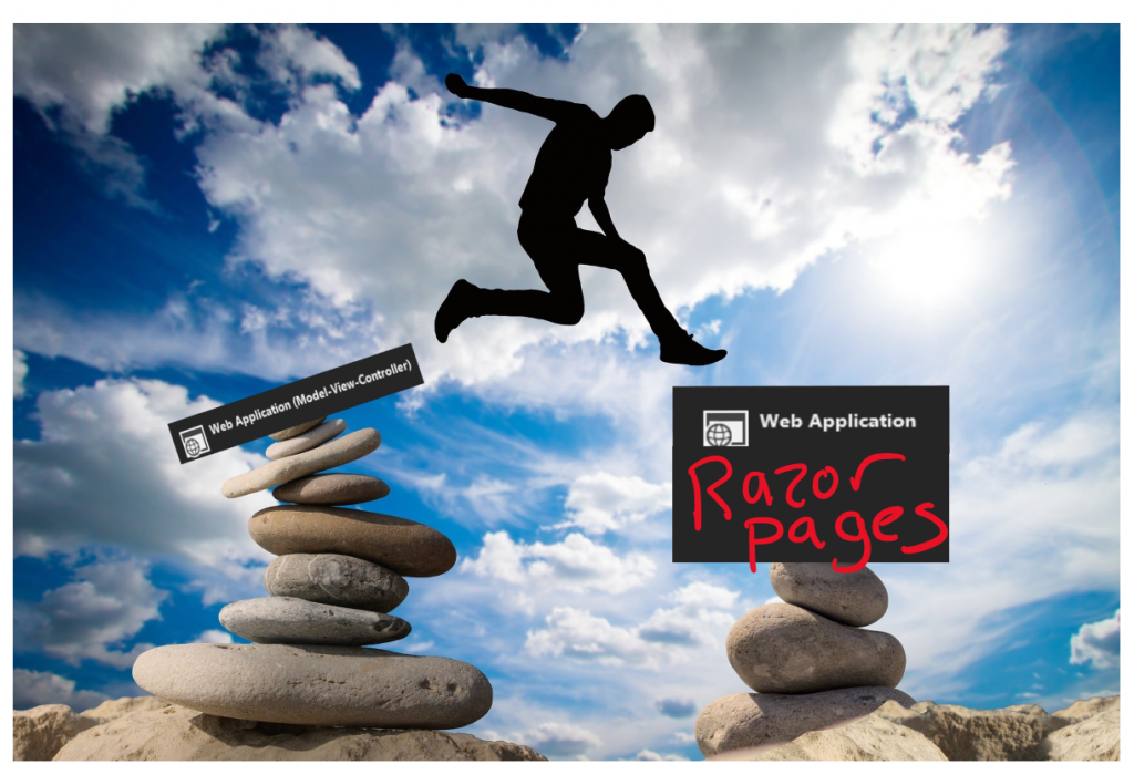 Jumping to ASP.NET Core Razor Pages